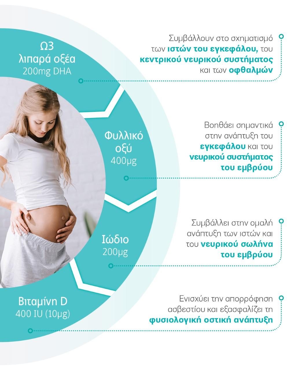 Διατροφή στην εγκυμοσύνη | 10 χρήσιμα tips και τα απαραίτητα θρεπτικά συστατικά που χρειάζεσαι